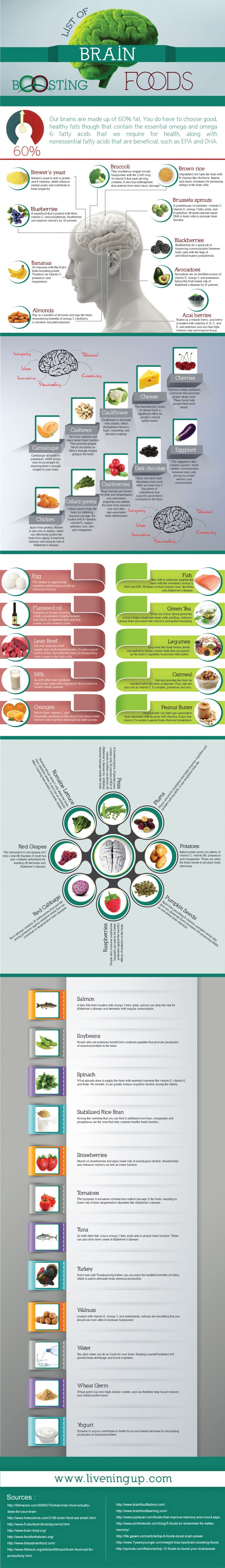 Eat natural foods from close to the earth #ThinkTherapy